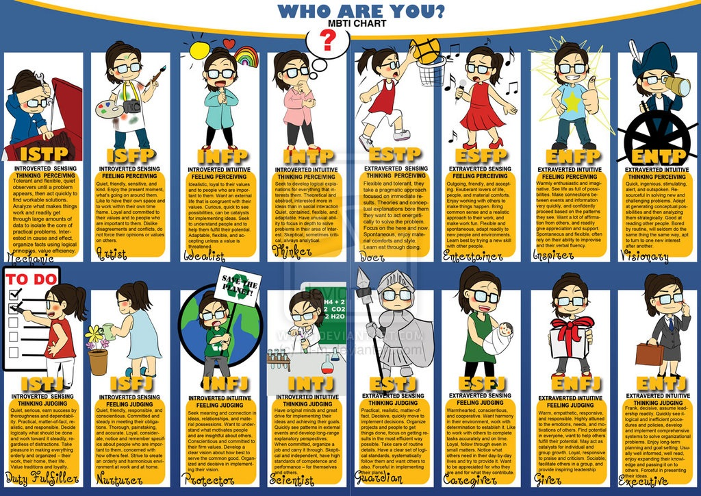 Careers for entj